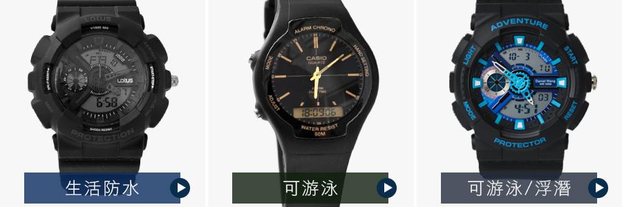 電子手錶推薦